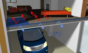 Zvuková izolace stropu v paneláku